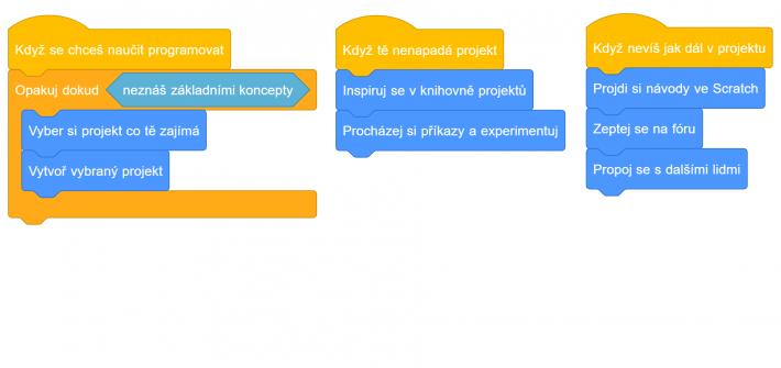 Scratch - nauč se programovat